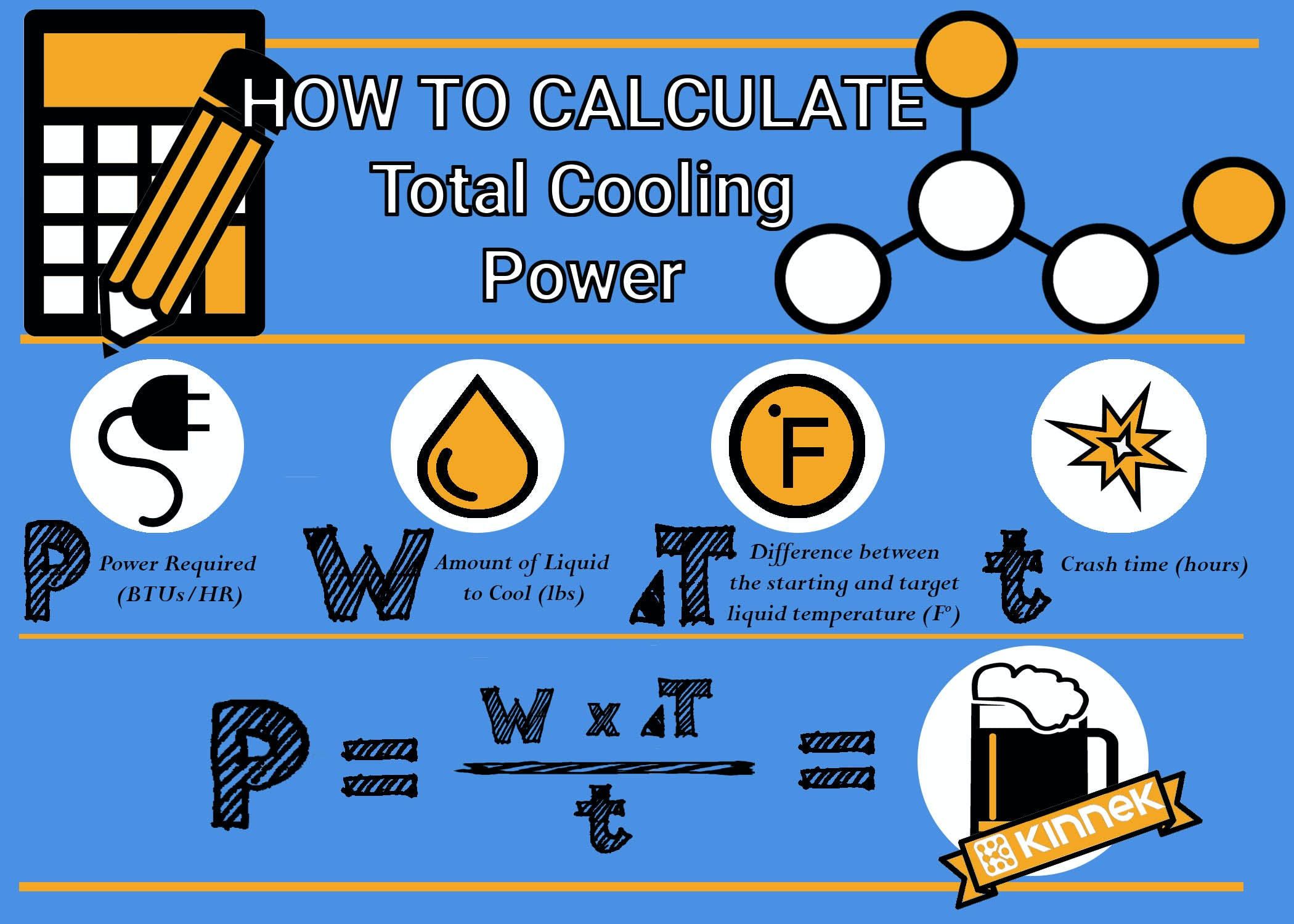 cooling power calculation for liquid volume BTU time