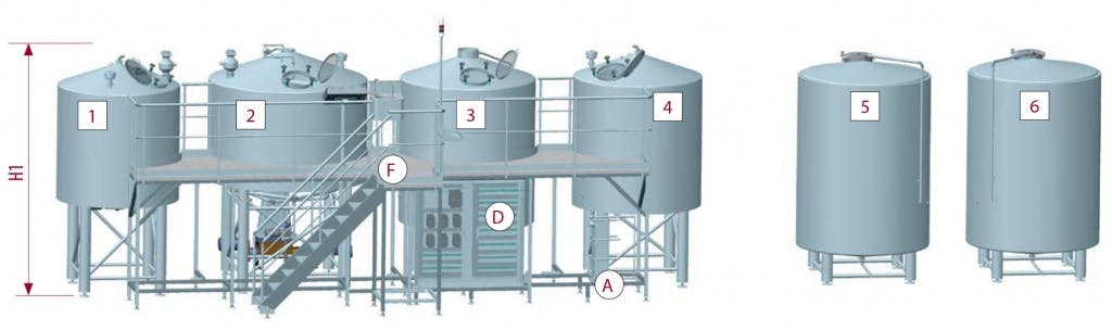 SK Group MB4 30 BBL Brewhouses Brewhouse sold by Prospero Equipment Corp.