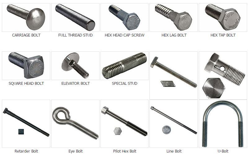 Bolts Fastener sold by Melfast
