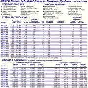 RO INDUSTRIAL SYSTEMS Water treatment equipment sold by Aqua Belle Mfg, Co.