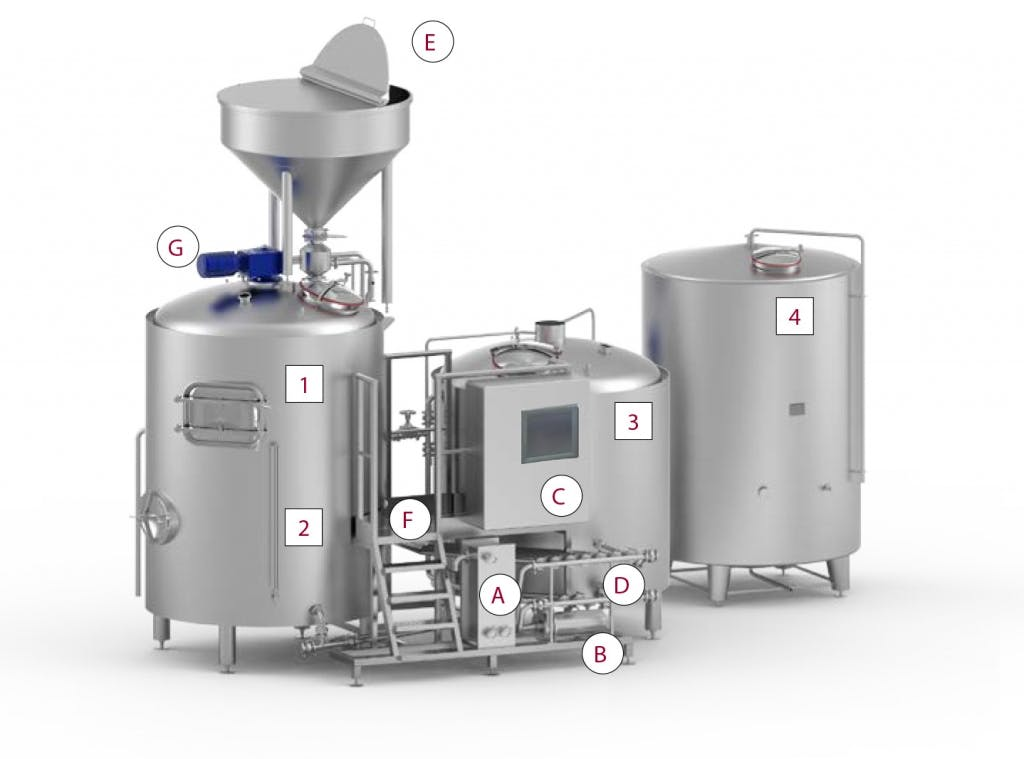 SK Group BH3 7BBL Brewhouses Brewhouse sold by Prospero Equipment Corp.