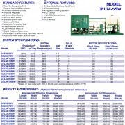 SEA WATER DESALINATION Water treatment equipment sold by Aqua Belle Mfg, Co.