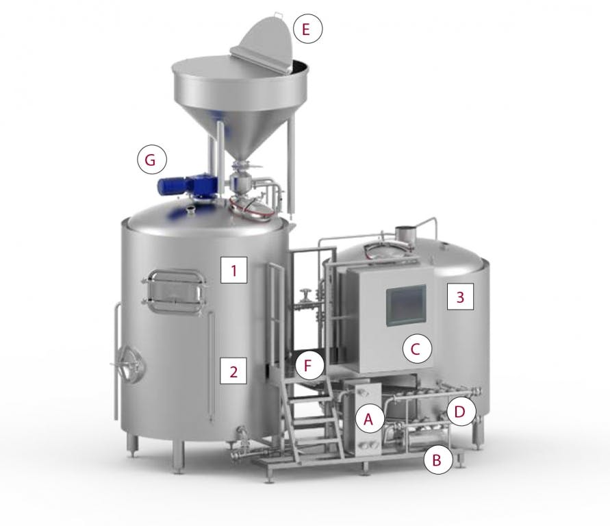 SK Group BH2 15 BBL HG Brewhouses Brewhouse sold by Prospero Equipment Corp.