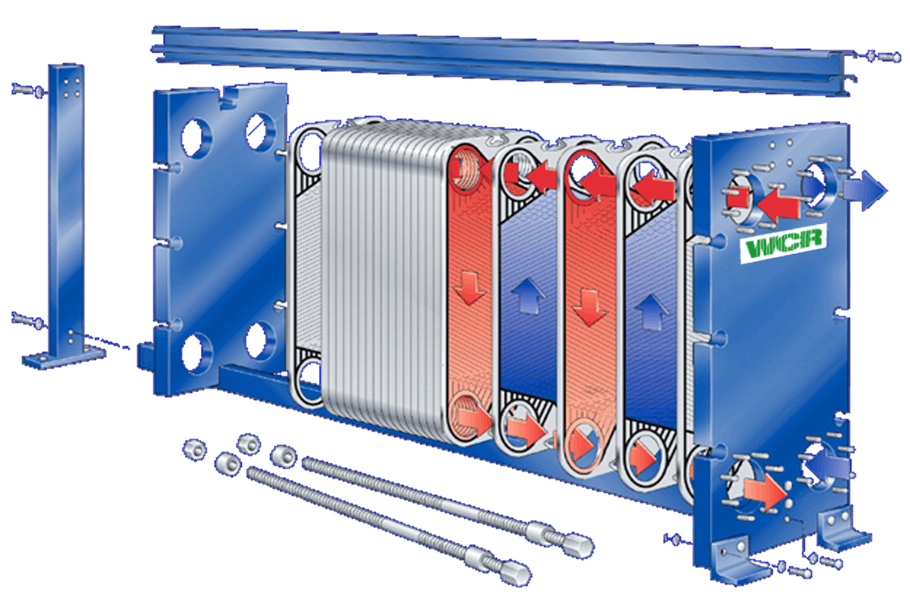 WCR Plate Heat Exchanger - sold by WCR Incorporated