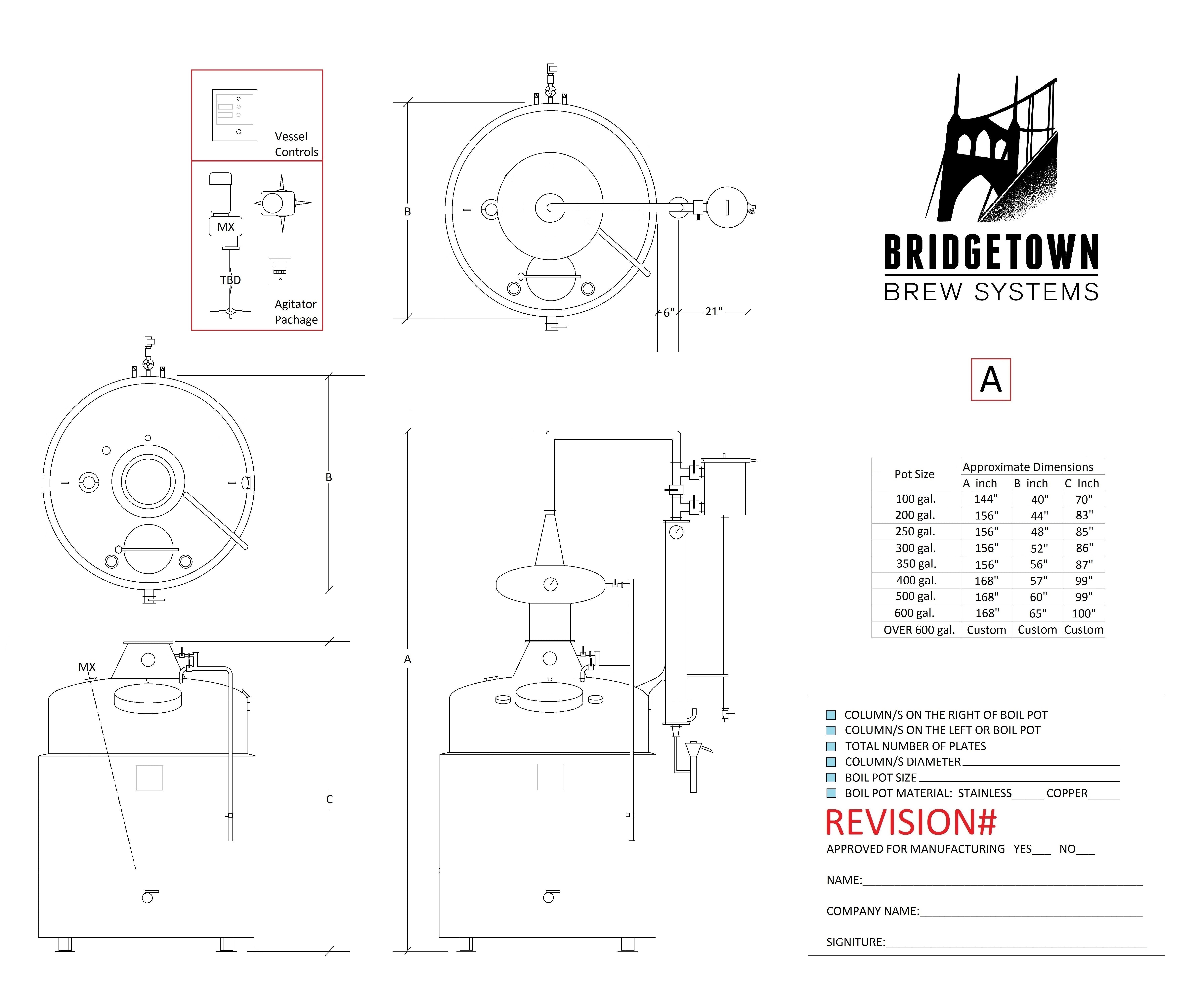 Pot Stills, Single Batch and Continuous Distillation still sold by Bridgetown Brew Systems llc.
