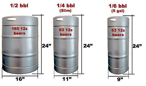European Manufactured Kegs Keg sold by MicroStar Kegs and Logistics