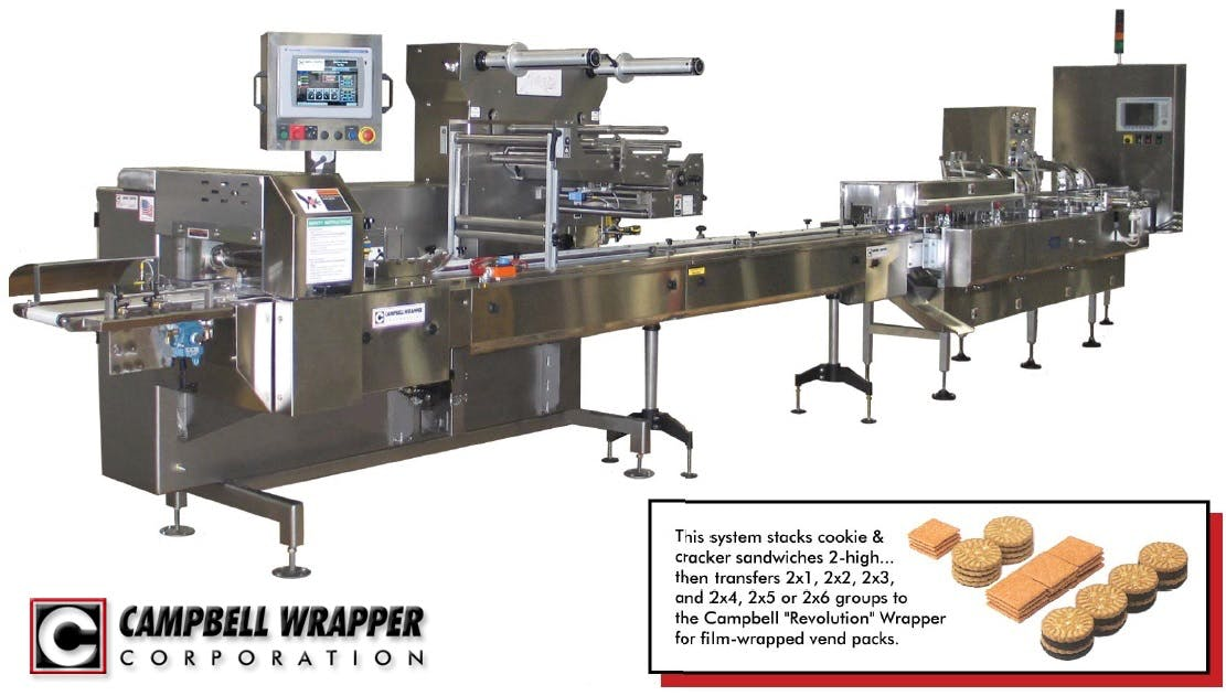 Revolution Wrapper for sandwiches Flow wrapper sold by Campbell Wrapper