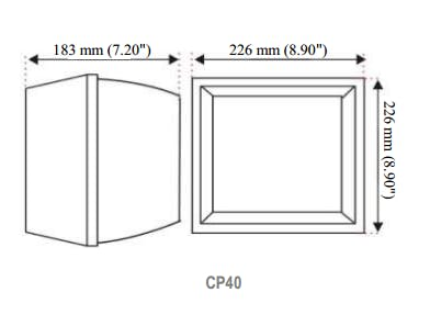 eLucent CP Series LED Canopy Light Fixture - sold by RelightDepot.com